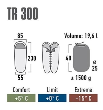 High Peak Mumien Schlafsack TR 300 Allround Trekking 4 Jahreszeiten Leicht -15°C RV Links - 7